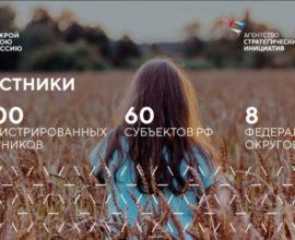 ASI – Discover Your Russia – infographics